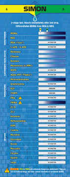 Reagent Testing Kits Mdma Test Kits