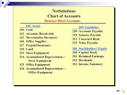 Chart Of Accounts For A Merchandising Business Vs Service Business Chapter 5 Accounting For Merchandising Businesses Ppt
