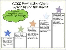 Common Core Math Progressions Chart Reading Progress Charts Worksheets Teaching Resources Tpt