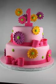 Girly Homemade Birthday Cakes Wedding Academy Creative Latest