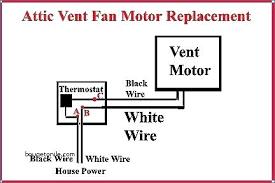 basic wiring whole house fan wiring diagram online whole house attic fan motor whole house attic fans whole house attic whole house network wiring basic wiring whole house fan