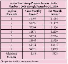 Texas Food Stamp Income Chart Faithful Food Stamp Chart For Income Snap Chart Of Income