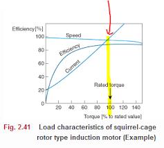 electric car motor diagram. Fine Car Mainqimg01f2c3da7df4e87c97092752bc672bb5 Intended Electric Car Motor Diagram