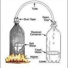 homemade survival water filter. Unique Homemade Survivaloutdoors To Homemade Survival Water Filter V