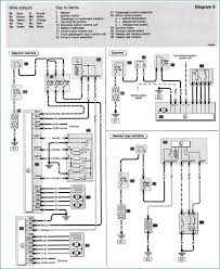 skoda wiring diagram wire center \u2022 skoda fabia stereo wiring diagram skoda wiring diagram octavia example electrical wiring diagram u2022 rh cranejapan co skoda rapid wiring diagram skoda wiring diagram free