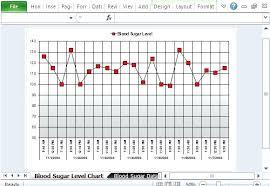 Blood Pressure Forms For Tracking Blood Pressure Spreadsheet Senetwork Co