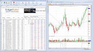 Heikin Ashi Charts In Excel Heikin Ashi Red Green Template