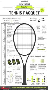 How To Find The Perfect Tennis Racquet Infographic