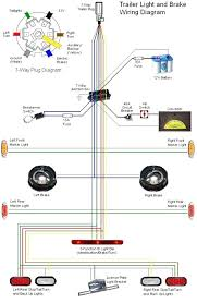 7 pin wiring diagram for a trailer 7 blade trailer wiring diagram 7 pin wiring diagram for a trailer new 7 pin trailer wiring diagram towing wiring diagram