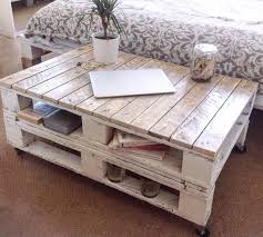 Furniture Diy Pallet Coffee Table Instructions  Rustic Coffee Pallet Coffee Table Diy Instructions
