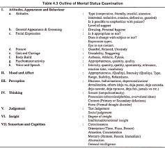 examining mental status of a psychiatric patients essay psychology mental status examination