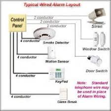 wiring diagrams for home security systems images home wiring security systems wiring diagrams home