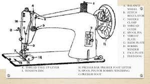 Parts Of A Lockstitch Sewing Machine