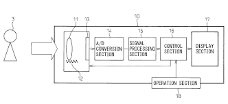Patent Us7847854 Imaging Apparatus With Af Optical Zoom