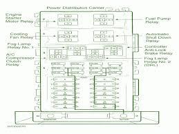 1999 cherokee fuse panel diagram jeepforum discernir net 1997 jeep grand cherokee fuse box location at 99 Cherokee Fuse Box