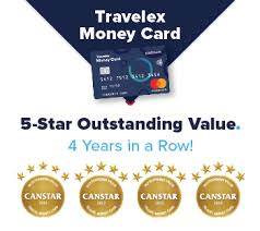 Currency Exchange Check Cashing Fees Chart Currency Exchange Travel Money At Great Rates Travelex