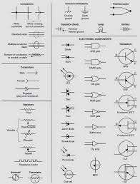 hvac wiring diagrams symbols pdf wiring diagram \u2022 electronic wiring diagram symbols hvac wiring diagram symbols pdf free download wiring diagram xwiaw rh xwiaw us hvac electrical symbols