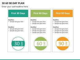 30 Day Chart Template 30 60 90 Day Plan Template With Templates Best Day Plan