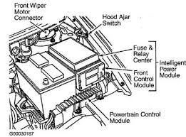 chrysler car fuse box wet questions answers pictures fixya johnjnail 186 jpg