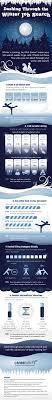 727 Best Career Infographics Images On Pinterest Career Advice