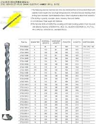 Hiking Pole Height Chart Drill Bit Sizes Drill Bit Size For Tap Tap Inch Drill Bit