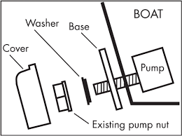 EZ Pump graphic of installation_500 ez pump™ advanced water pick up system th marine on cmc jack plate wiring harness