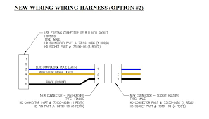 harley davidson rear fender wiring harness harley fender wiring harness how to rewire for a side mount brake tail light the sportster on harley davidson rear