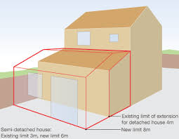 Home Extensions BuildersPlanning Permission for Extensions and Permitted Development