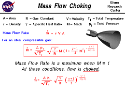 a graphic showing the equations which describe the mass flow through a nozzle including compressibility effects
