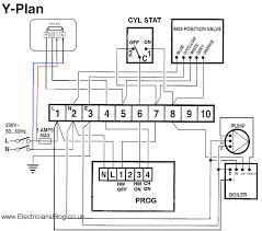 diy weekend project fitting a wireless thermostat salus rt300 y plan wiring salus2