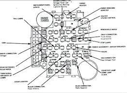 el camino fuse box online schematics wiring diagrams \u2022 71 El Camino Wiring-Diagram 1984 el camino wiring diagram engine fuse box chevy alternator rh theveteran site el camino fuse
