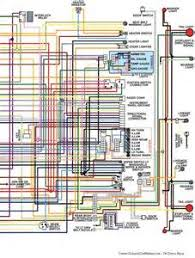 similiar 1974 chevy nova wiring diagram keywords 1974 chevy nova wiring diagram on 1967 firebird dash wiring diagram