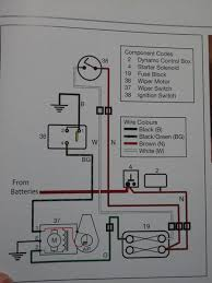 wiper motor wiring diagram mgb wiring diagrams description 1772 jpg mgb wiper motor wiring diagram