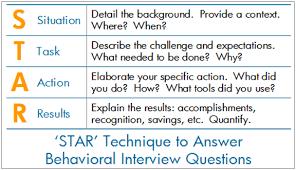 Star Interview Techniques Star Technique For Interviewing Ideal Vistalist Co