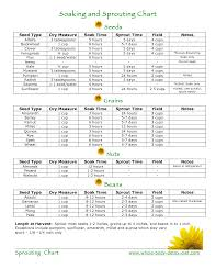Soak And Sprout Chart Soaking Sprouting Chart For Grains Seeds Nuts Beans In