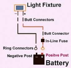 pinterest com RV Connector Wiring Diagram basic light fittings an exploded view of all the parts and pieces before they are connected