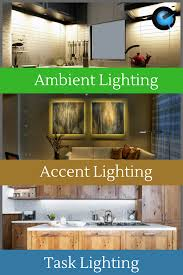Types Of Ambient Lighting There Are Three Basic Types Of Lighting To Incorporate In