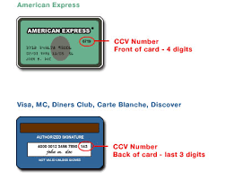 Cvn stands for card verification number (on the back of a credit card). Usfamily Net Credit Card Validation Details