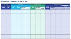 Root Cause Analysis Template Mesmerizing Root Cause Analysis Template Collection Smartsheet
