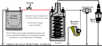 wiring diagram ignition 1ani this is 12 volt coil and on ignition ignition coil wiring diagram motorcycles wiring diagram ignition 1ani this is 12 volt coil and on ignition coil wiring diagram