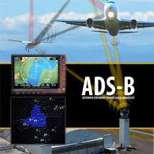Image result for adsb