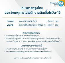 Krungthai Care - Posts