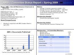 Uk Charts April 2009 Committee Quad Charts