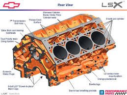 0810 4wdweb 01 z gm lsx crate motor v8 diagram photo 10662406 0810 4wdweb 01 z gm lsx crate motor v8 diagram