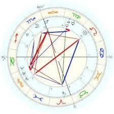 Jenner Kylie Astro Databank
