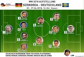 Karim benzema wurde von trainer didier deschamps für die europameisterschaft 2021 nominiert. Die Ruckennummern Trikotnummern Der Deutschen Nationalmannschaft 2021