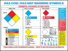 Hazardous Material Warning Label Chart