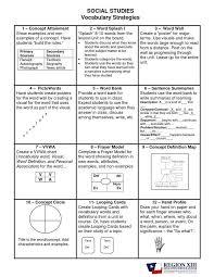 Frayer Model Examples Social Studies Frayer Model Template Word Social Studies Vocabulary Strategies