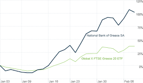 National Bank Of Greece Stock Chart My Big Fat Greek Speculative Rally The Buzz Feb 8 2012