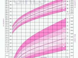 Studious Baby Height Weight Chart Calculator Kids Growth
